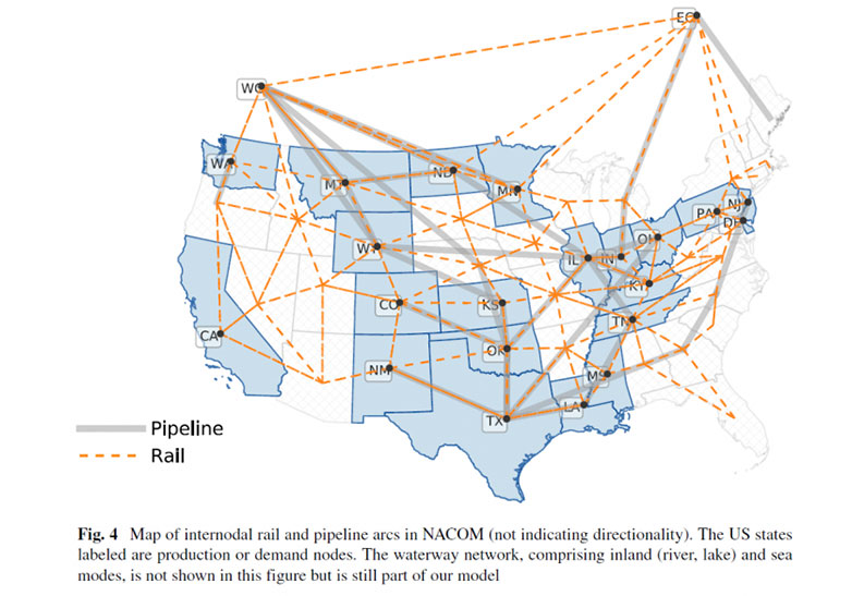 The North American Crude Oil Model: A Framework for